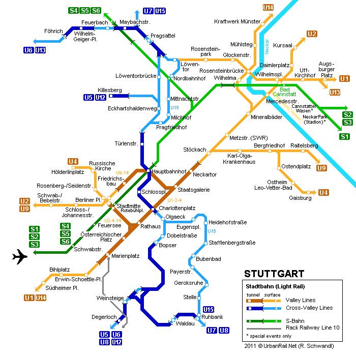 Metrô de Stuttgart